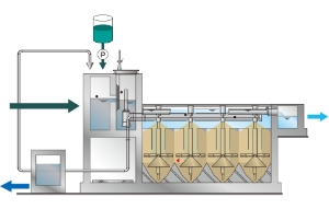 Denitrification sand filtration and dephosphorization sand filtration